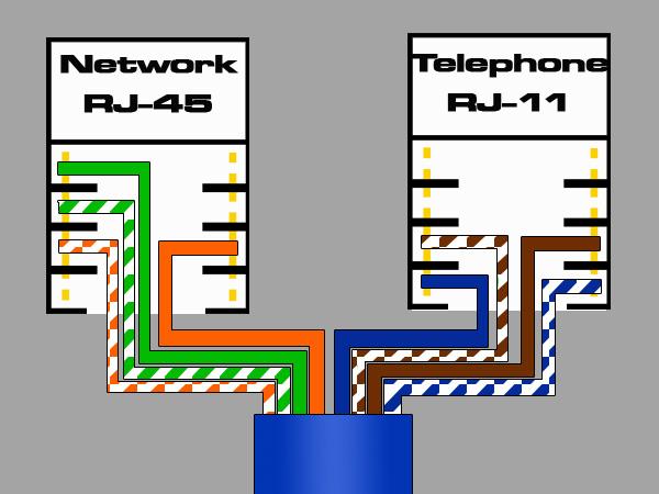rj11 vs rj45 wiring diagram wiring diagrams schematics rh o d l co convert rj11 to rj45 wiring diagram rj45 to rj11 wire diagram